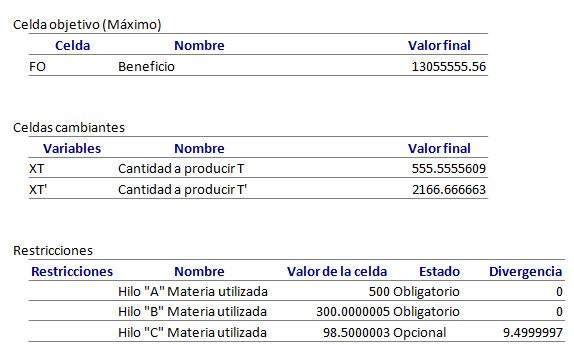 Programación lineal ejemplo