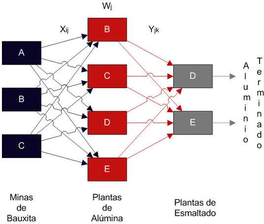 Variables binarias - Bryan Salazar López