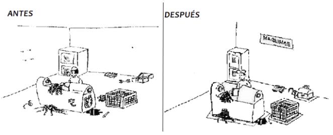 Orden Seitón Metodología de las 5S